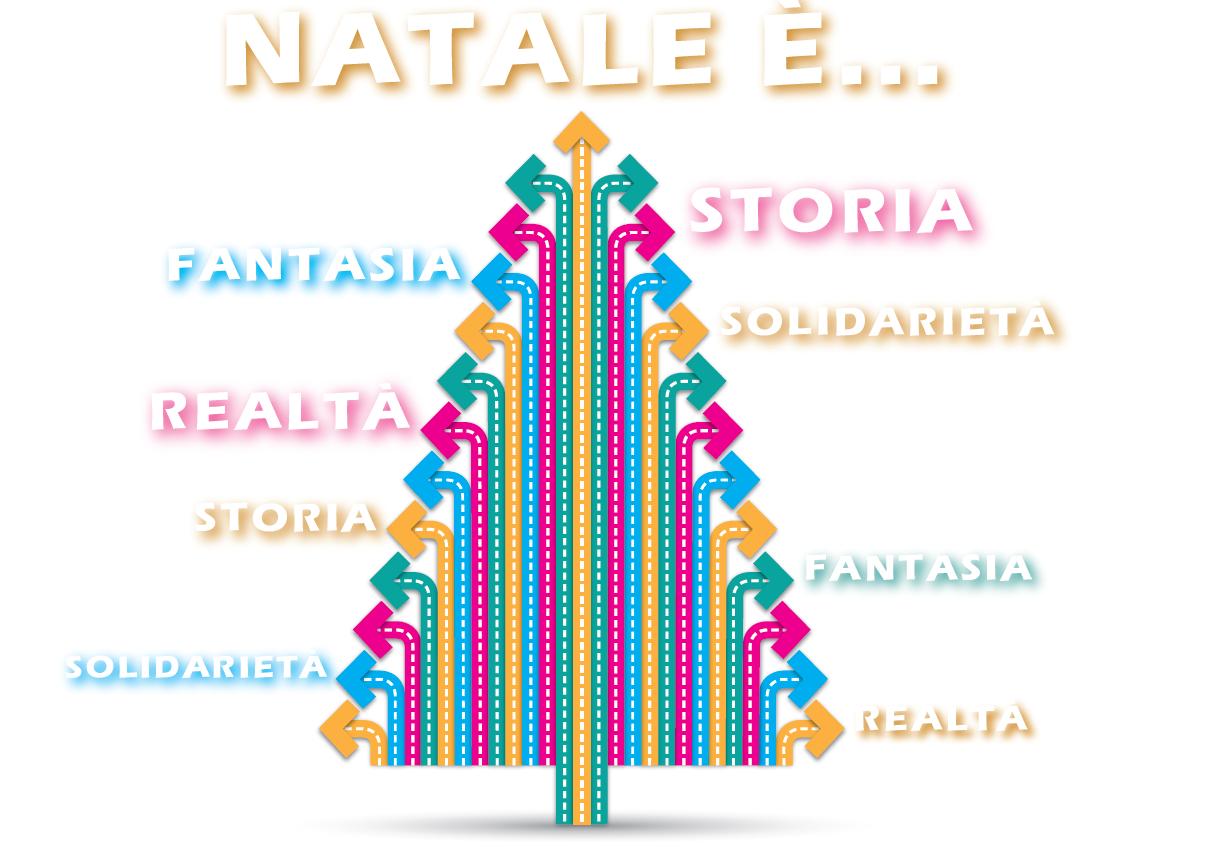 NATALE E', Distretto 27 Istituto Comprensivo Matteotti – Cirillo, domenica 13 dicembre 2015 – ore 8.00 /14.00 via quintavalle- con il patrocinio comune di Grumo Nevano