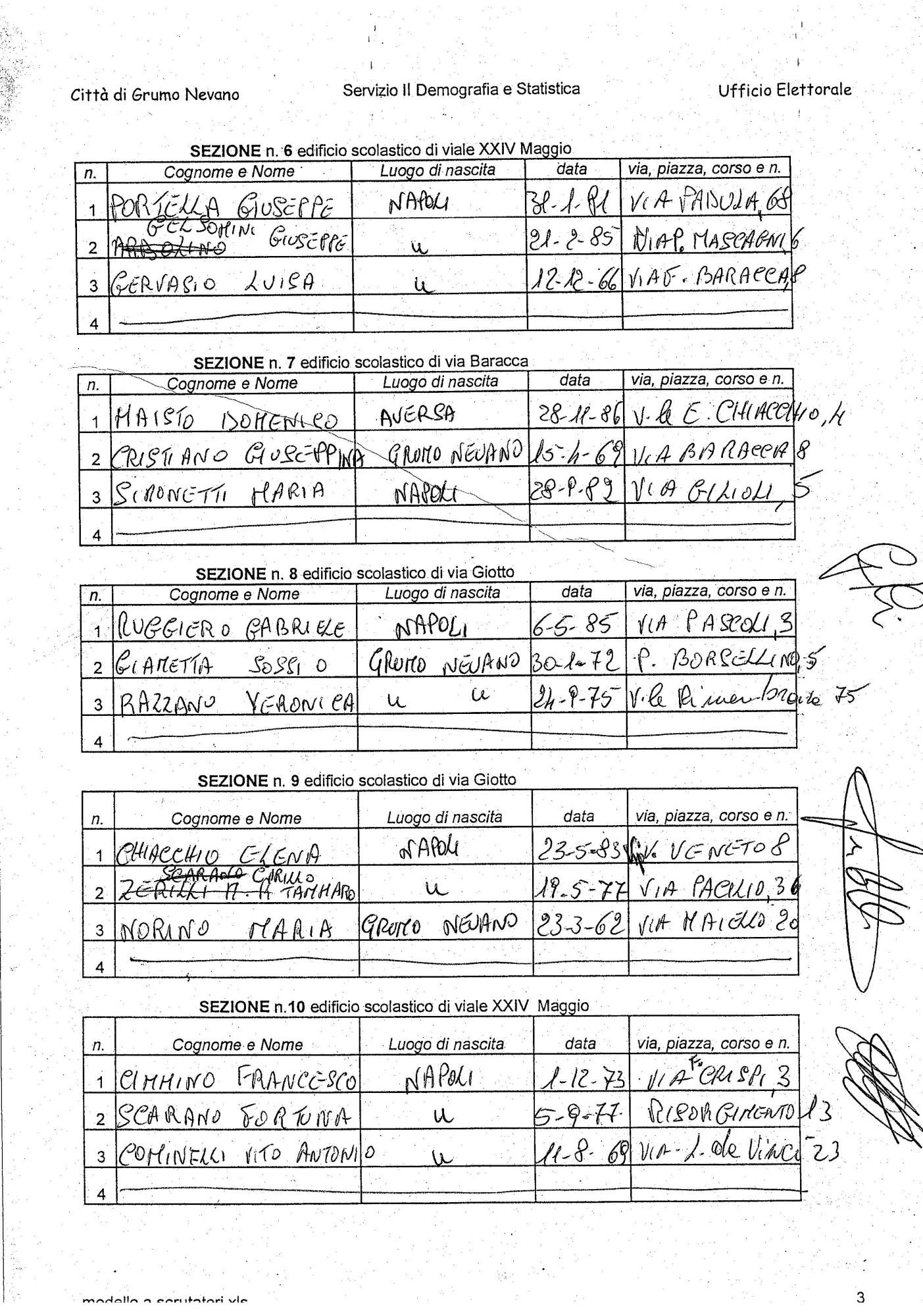 Elenco scrutatori nominati_Pagina_2